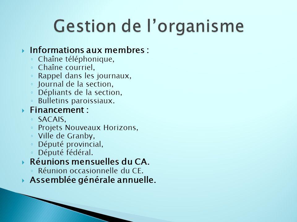  Informations aux membres : ◦ Chaîne téléphonique, ◦ Chaîne courriel, ◦ Rappel dans les journaux, ◦ Journal de la section, ◦ Dépliants de la section, ◦ Bulletins paroissiaux.