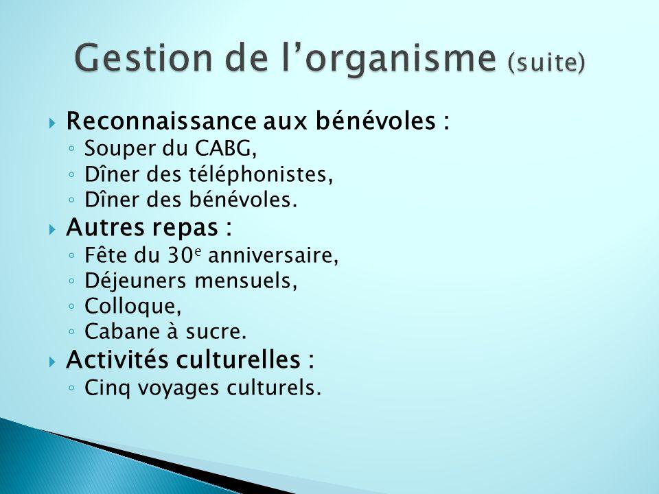  Reconnaissance aux bénévoles : ◦ Souper du CABG, ◦ Dîner des téléphonistes, ◦ Dîner des bénévoles.