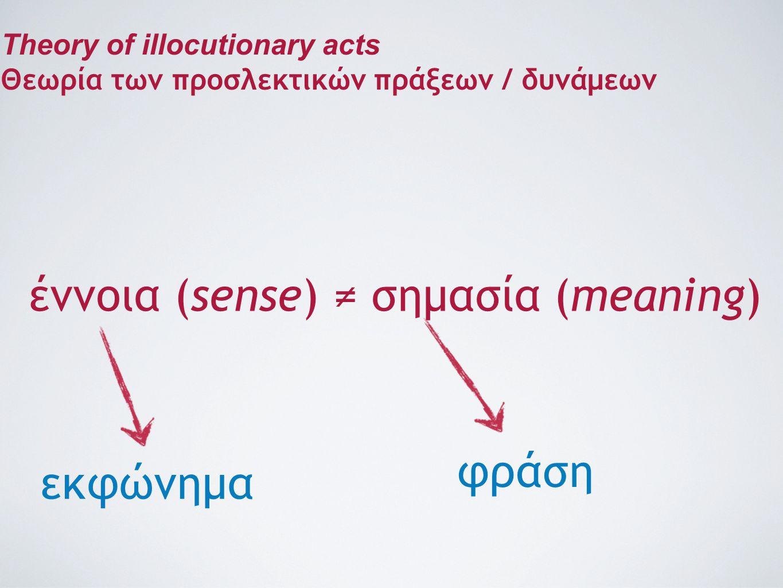 έννοια (sense) ≠ σημασία (meaning) εκφώνημα φράση Theory of illocutionary acts Θεωρία των προσλεκτικών πράξεων / δυνάμεων