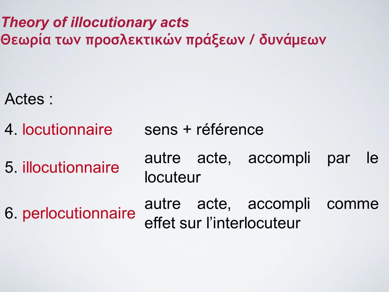 Actes : 4. locutionnairesens + référence 5. illocutionnaire autre acte, accompli par le locuteur 6. perlocutionnaire autre acte, accompli comme effet