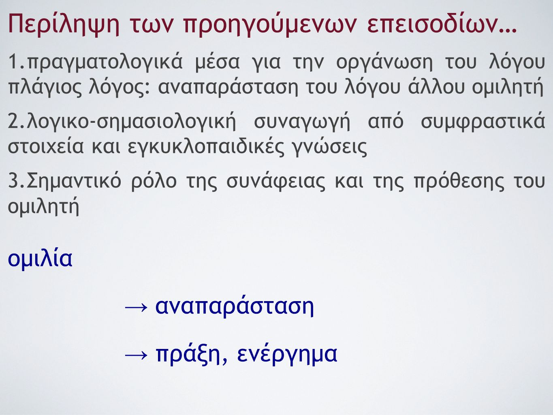 Περίληψη των προηγούμενων επεισοδίων… 1.πραγματολογικά μέσα για την οργάνωση του λόγου πλάγιος λόγος: αναπαράσταση του λόγου άλλου ομιλητή 2.λογικο-ση