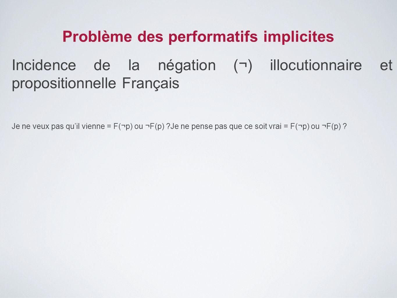 Problème des performatifs implicites Incidence de la négation (¬) illocutionnaire et propositionnelle Français Je ne veux pas qu'il vienne = F(¬p) ou
