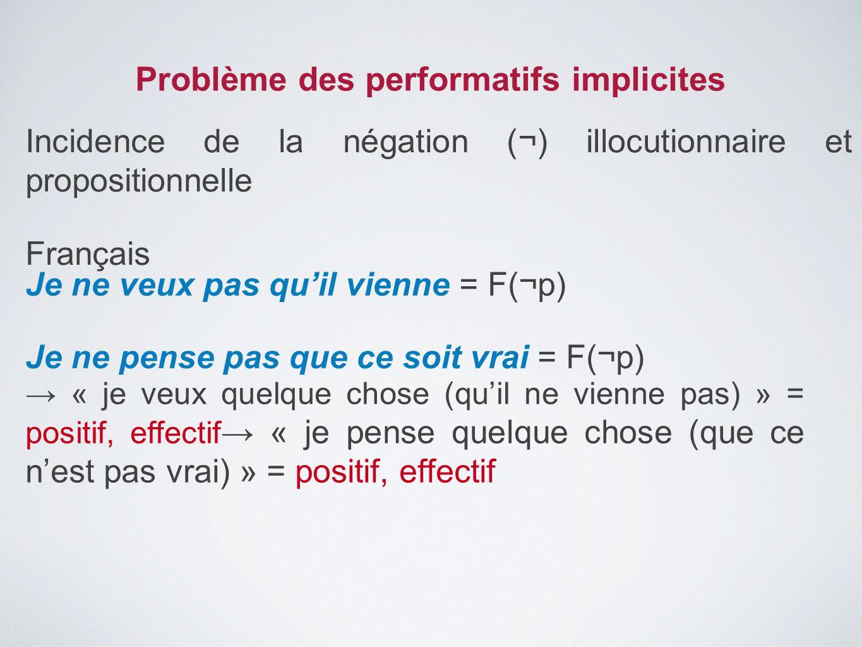 Problème des performatifs implicites Incidence de la négation (¬) illocutionnaire et propositionnelle Français → « je veux quelque chose (qu'il ne vie