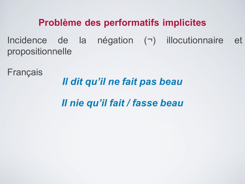 Problème des performatifs implicites Incidence de la négation (¬) illocutionnaire et propositionnelle Français Il dit qu'il ne fait pas beau Il nie qu
