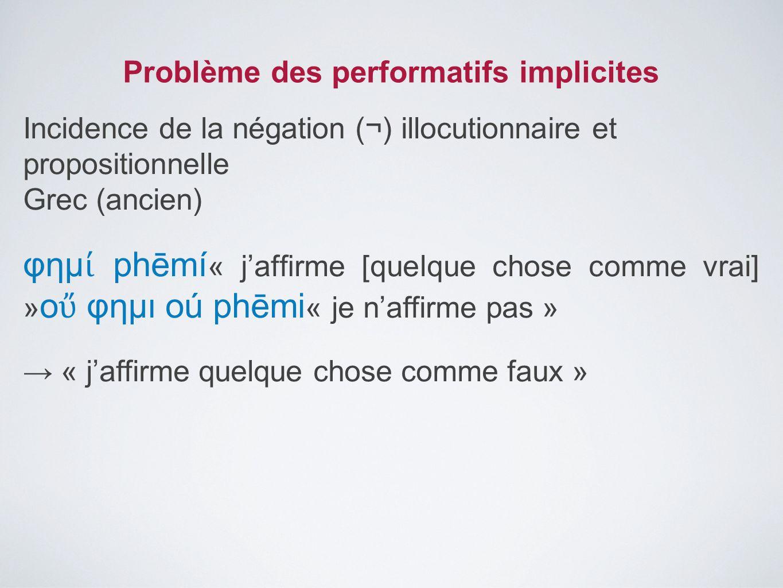 Problème des performatifs implicites Incidence de la négation (¬) illocutionnaire et propositionnelle Grec (ancien) φημ ί phēmí « j'affirme [quelque ch