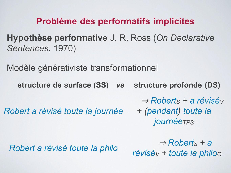 Problème des performatifs implicites Hypothèse performative J. R. Ross (On Declarative Sentences, 1970) Modèle générativiste transformationnel ⇒ Rober