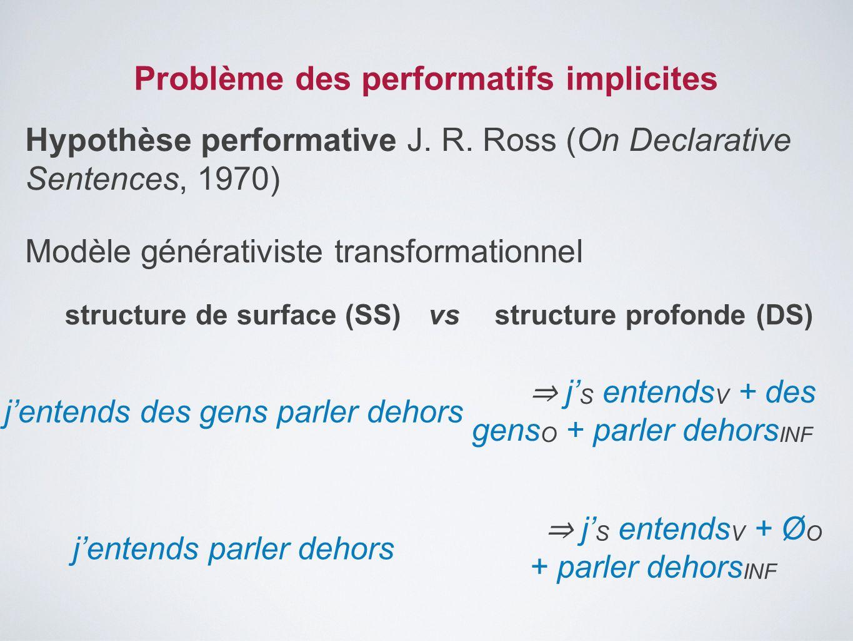 Problème des performatifs implicites Hypothèse performative J. R. Ross (On Declarative Sentences, 1970) Modèle générativiste transformationnel ⇒ j' S