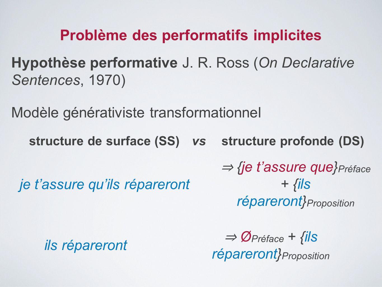 Problème des performatifs implicites Hypothèse performative J. R. Ross (On Declarative Sentences, 1970) Modèle générativiste transformationnel ⇒ Ø Pré