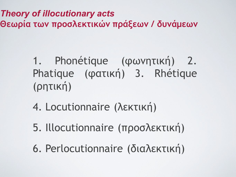 1. Phonétique (φωνητική) 2. Phatique (φατική) 3. Rhétique (ρητική) 4. Locutionnaire (λεκτική) 5. Illocutionnaire (προσλεκτική) 6. Perlocutionnaire (δι