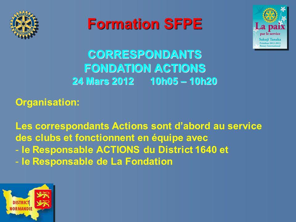 Formation SFPE CORRESPONDANTS FONDATION ACTIONS 24 Mars 2012 10h05 – 10h20 Organisation: Les correspondants Actions sont d'abord au service des clubs et fonctionnent en équipe avec - le Responsable ACTIONS du District 1640 et - le Responsable de La Fondation