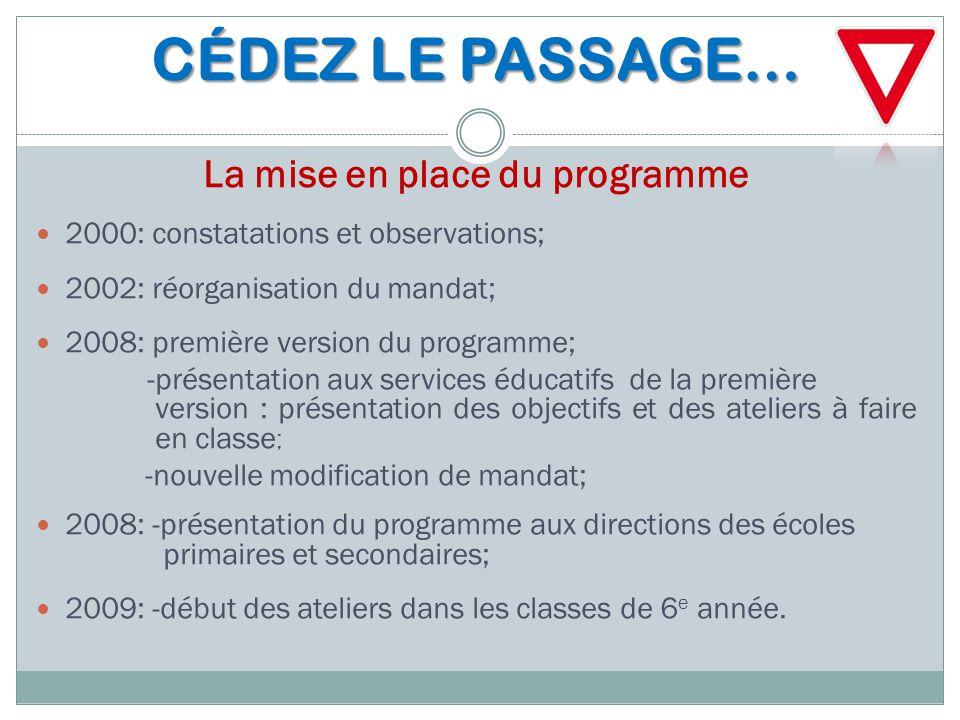 CÉDEZ LE PASSAGE… CÉDEZ LE PASSAGE… La mise en place du programme 2000: constatations et observations; 2002: réorganisation du mandat; 2008: première