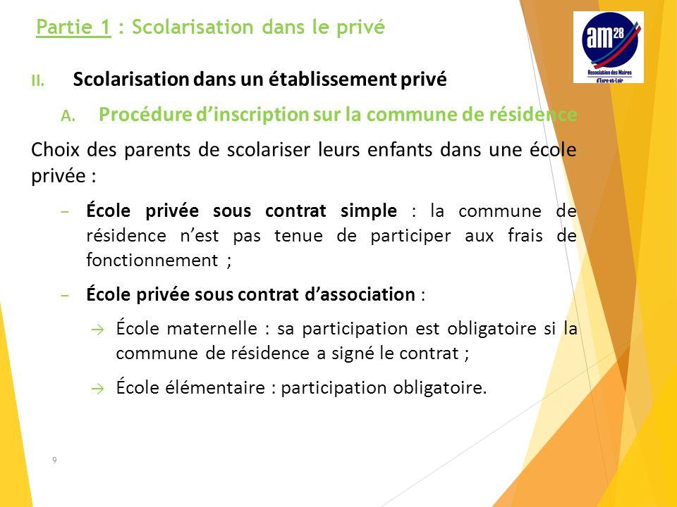 Partie 1 : Scolarisation dans le privé II.Scolarisation dans un établissement privé A.
