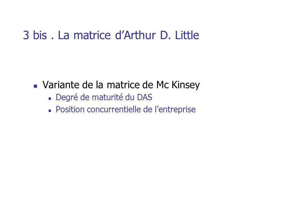 3bis.La matrice d'Arthur D.