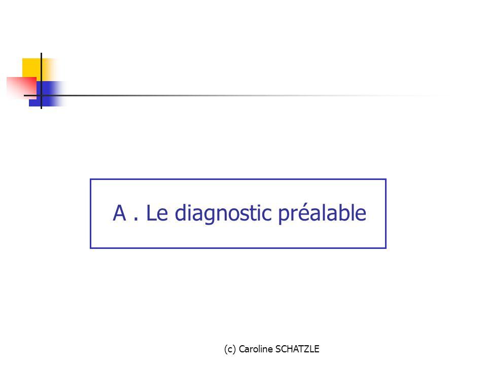 Démarche générale d'élaboration d'une stratégie marketing Analyse interne Diagnostic CiblesPositionnementSources de volume Choix des priorités 2.