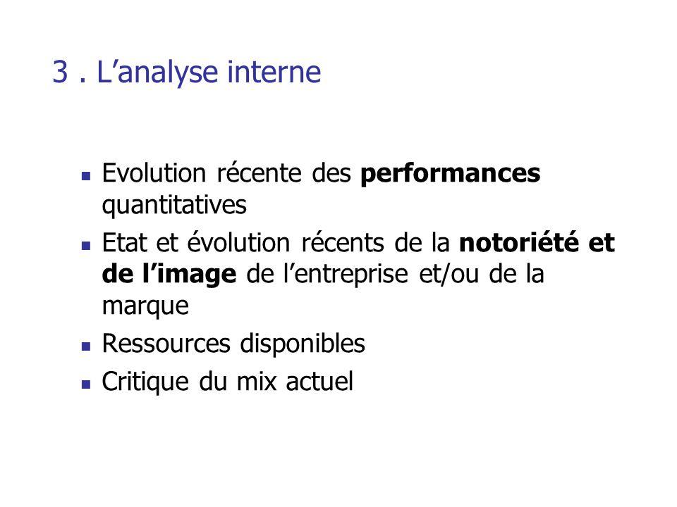 3. L'analyse interne Evolution récente des performances quantitatives Etat et évolution récents de la notoriété et de l'image de l'entreprise et/ou de