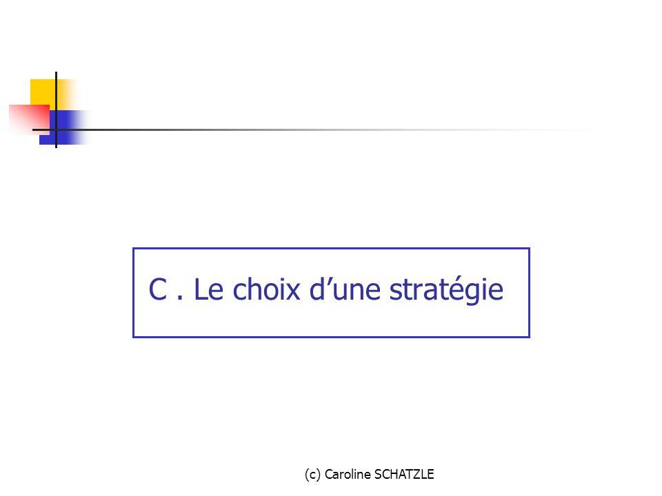 1. Stratégies de position (ou concurrentielles)  Leader  Suiveur  Challenger  Niche