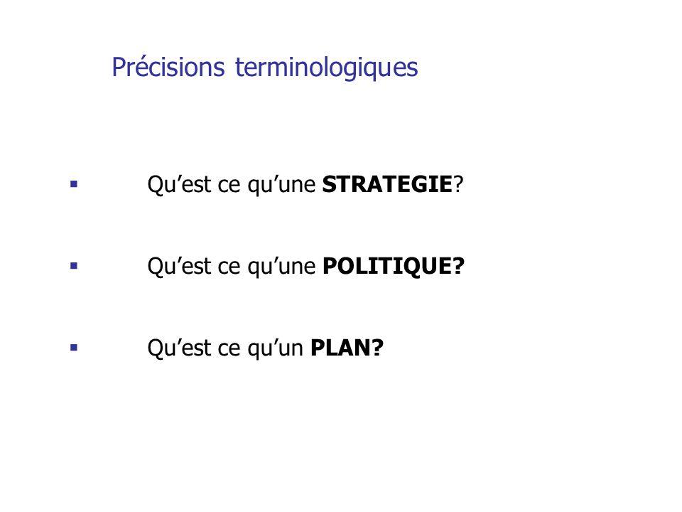 Validation du plan marketing Par rapport aux critères de décision Le principe de cohérence Le principe d'adaptation Le principe de supériorité Le principe de sécurité