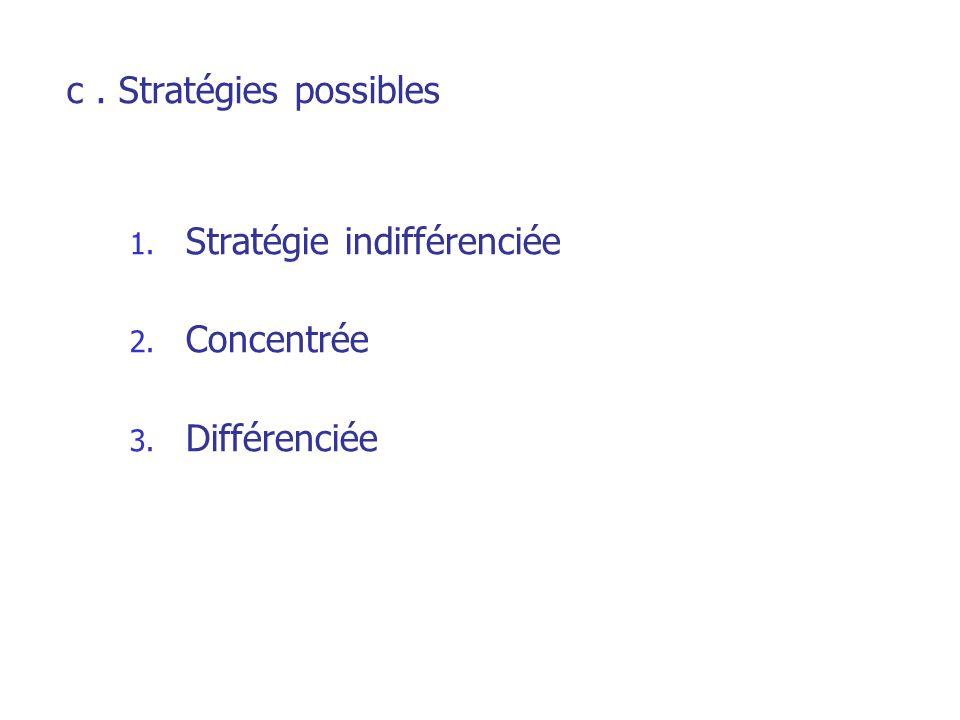 c. Stratégies possibles 1. Stratégie indifférenciée 2. Concentrée 3. Différenciée