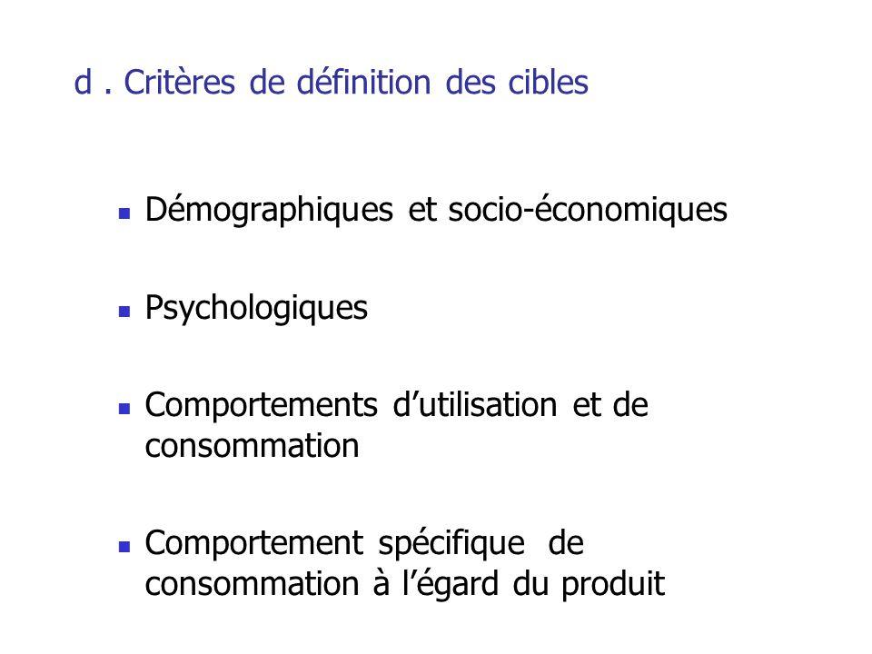 (c) Caroline SCHATZLE 2. Choix des sources de volume