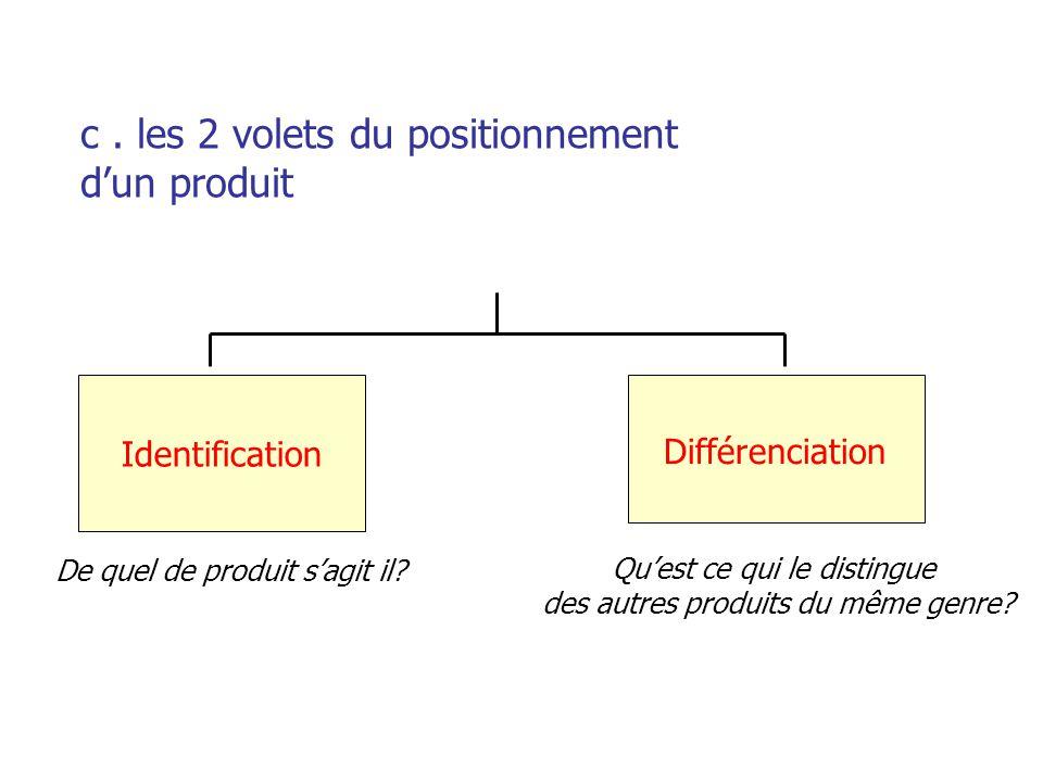 La méthode de choix de la « catégorie de rattachement » : l'identification « Choisir la catégorie à laquelle on souhaite que le produit soit rattaché » 1.