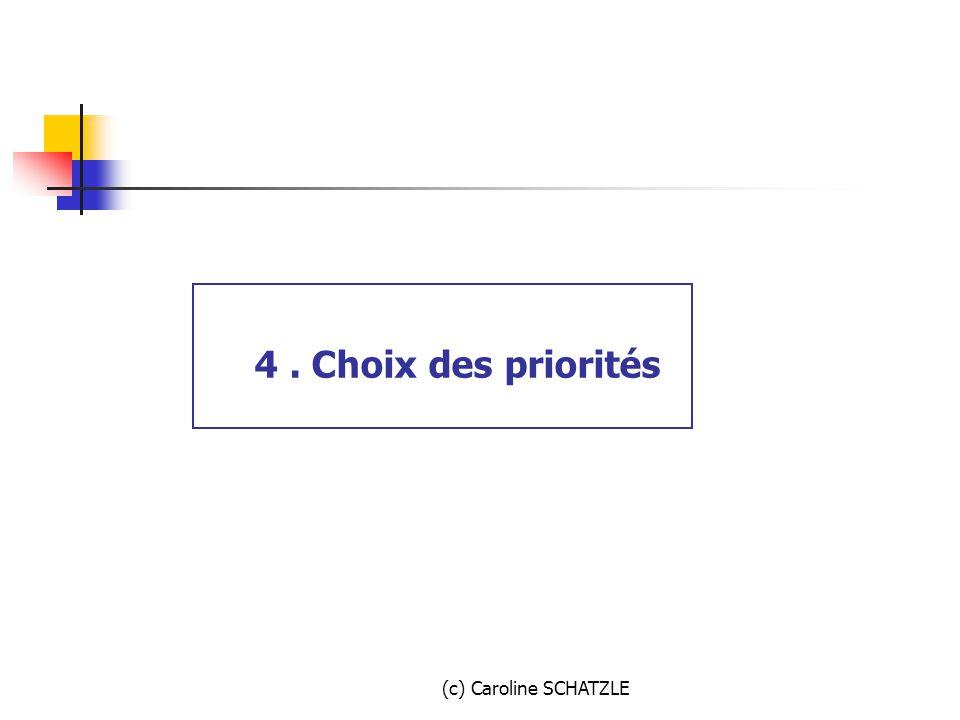 a.choix des priorités 1. Choix des produits 2. Choix des segments de marchés 3.