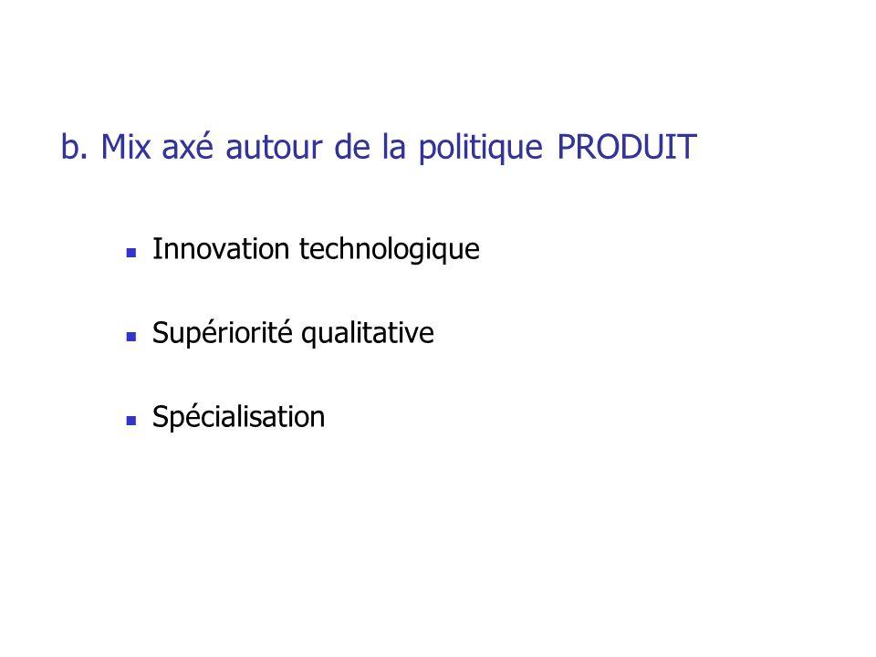 b. Mix axé autour de la politique PRODUIT Innovation technologique Supériorité qualitative Spécialisation