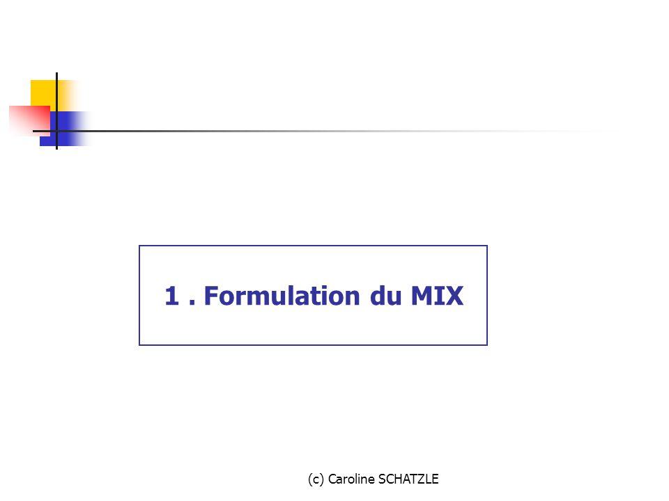 (c) Caroline SCHATZLE 1. Formulation du MIX