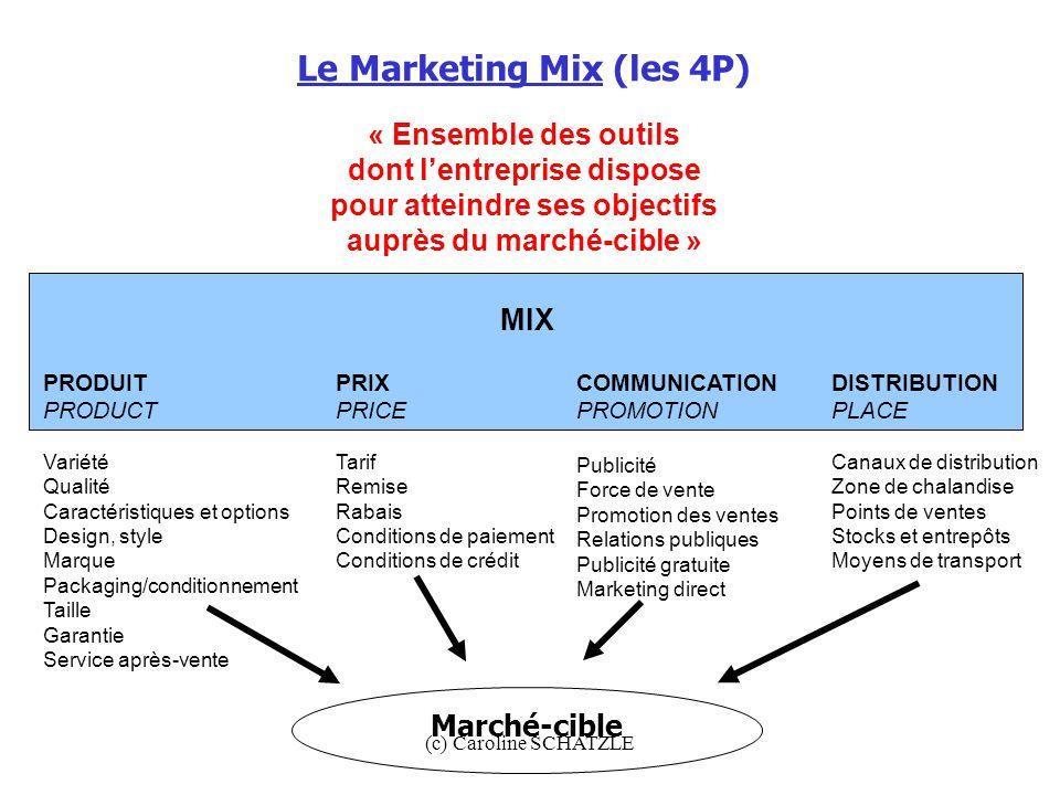(c) Caroline SCHATZLE Marché-cible Le Marketing Mix (les 4P) « Ensemble des outils dont l'entreprise dispose pour atteindre ses objectifs auprès du ma
