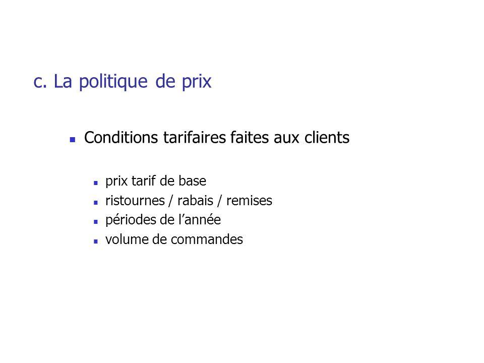 c. La politique de prix Conditions tarifaires faites aux clients prix tarif de base ristournes / rabais / remises périodes de l'année volume de comman