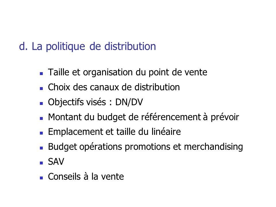 d. La politique de distribution Taille et organisation du point de vente Choix des canaux de distribution Objectifs visés : DN/DV Montant du budget de