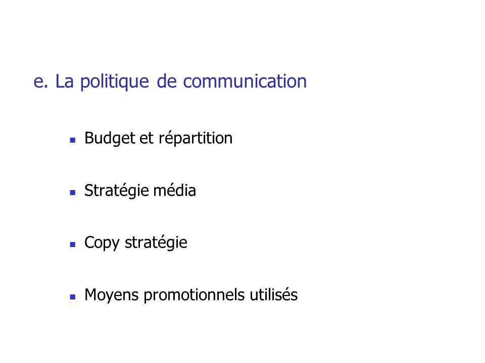 (c) Caroline SCHATZLE 2. Prévisions, objectifs et budget