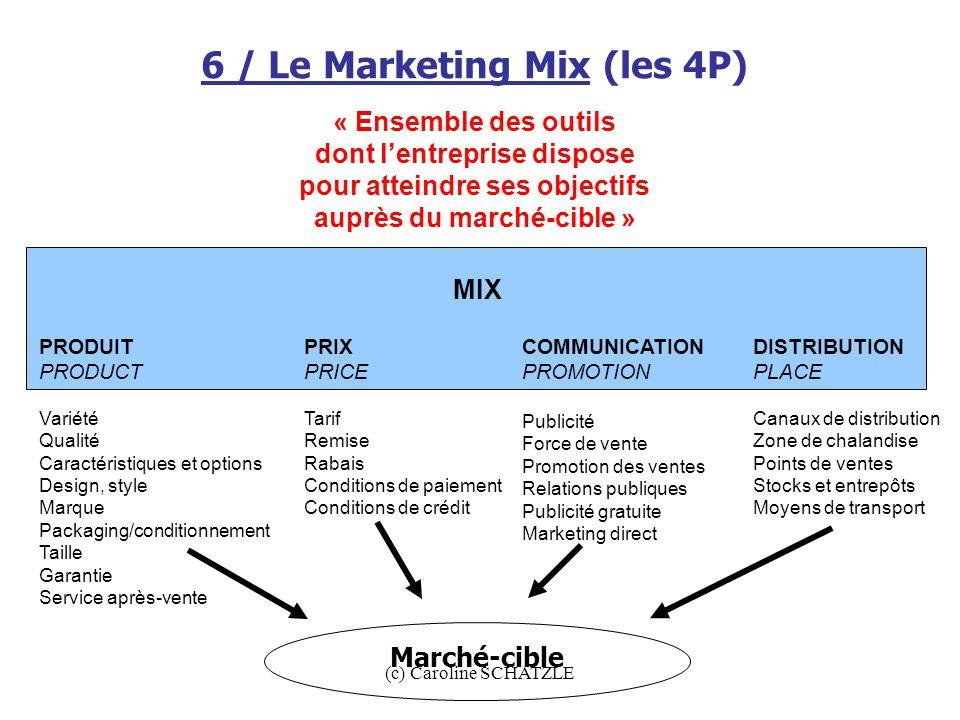 (c) Caroline SCHATZLE Marché-cible 6 / Le Marketing Mix (les 4P) « Ensemble des outils dont l'entreprise dispose pour atteindre ses objectifs auprès d