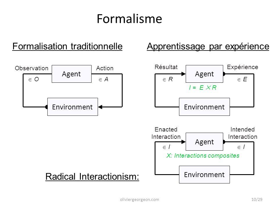 Formalisme Agent Environment ObservationAction Formalisation traditionnelle  O O  A A Agent Environment ExpérienceRésultat Apprentissage par expér