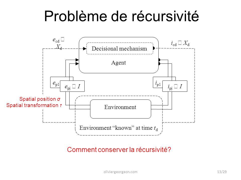 """Agent Environment Environment """"known"""" at time t d e cd  X d i cd  X d e p1 i p1 i pj  Ie pj  I Decisional mechanism Problème de récursivité Commen"""