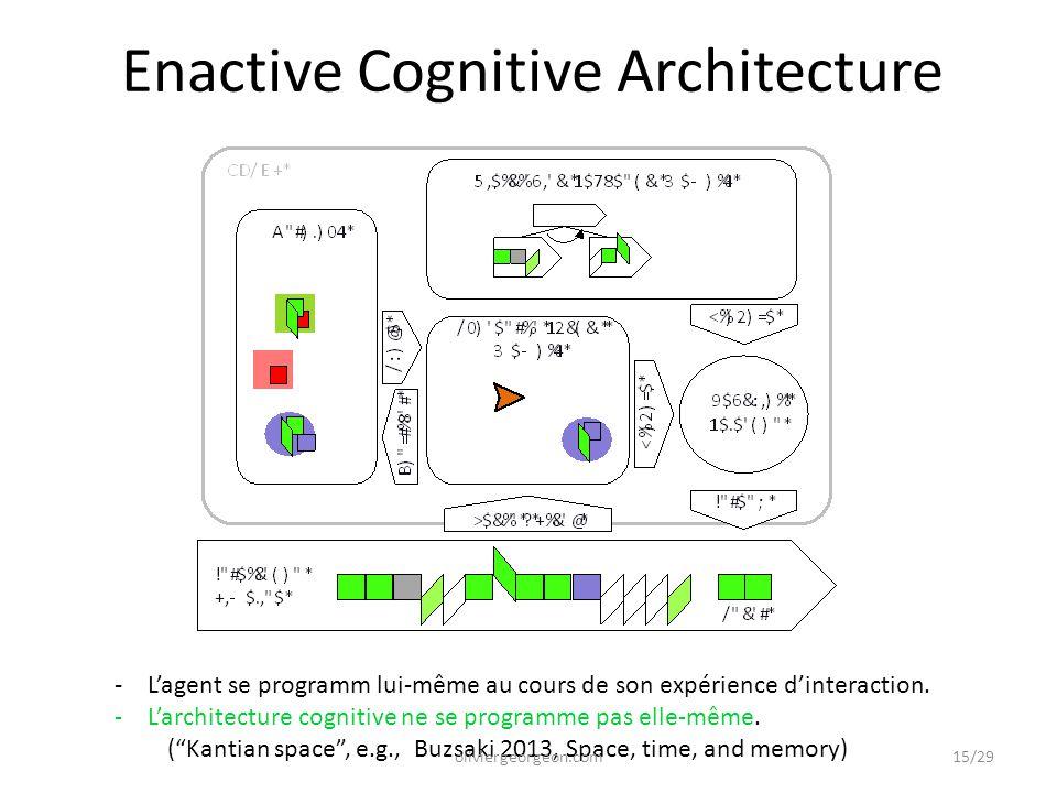 Enactive Cognitive Architecture -L'agent se programm lui-même au cours de son expérience d'interaction. -L'architecture cognitive ne se programme pas