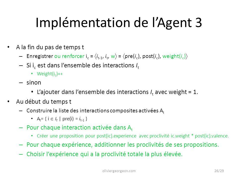 Implémentation de l'Agent 3 A la fin du pas de temps t – Enregistrer ou renforcer i c =  i t-1, i t, w  =  pre(i c ), post(i c ), weight(i c )  – Si i c est dans l'ensemble des interactions I t Weight(i c )++ – sinon L'ajouter dans l'ensemble des interactions I t avec weight = 1.