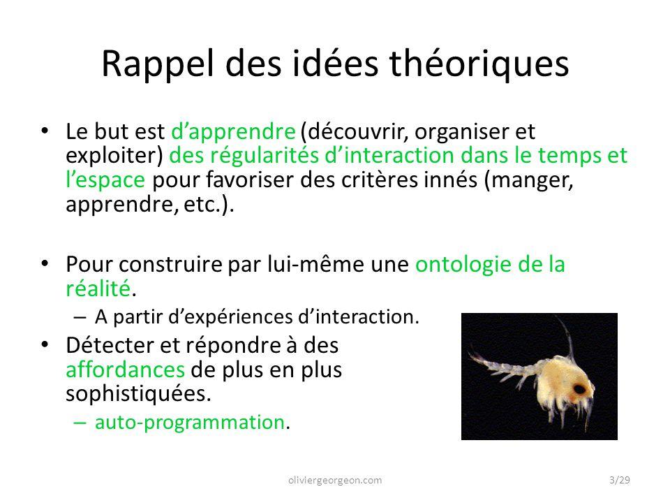 Rappel des idées théoriques Le but est d'apprendre (découvrir, organiser et exploiter) des régularités d'interaction dans le temps et l'espace pour favoriser des critères innés (manger, apprendre, etc.).