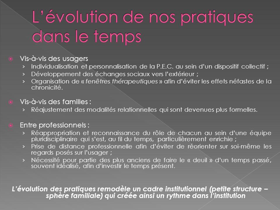  Vis-à-vis des usagers › Individualisation et personnalisation de la P.E.C. au sein d'un dispositif collectif ; › Développement des échanges sociaux