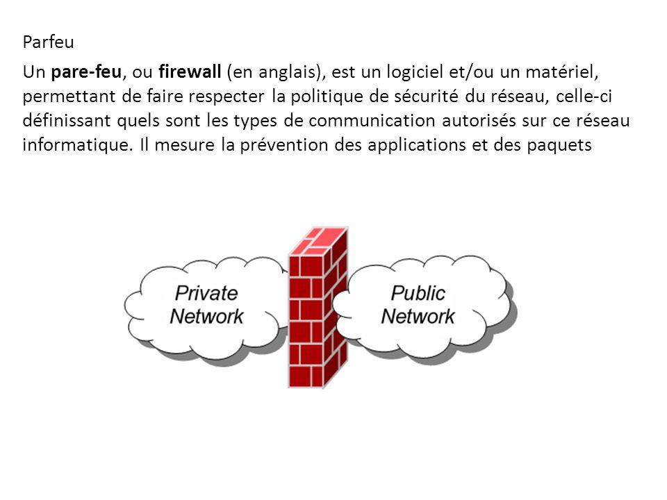 Parfeu Un pare-feu, ou firewall (en anglais), est un logiciel et/ou un matériel, permettant de faire respecter la politique de sécurité du réseau, cel