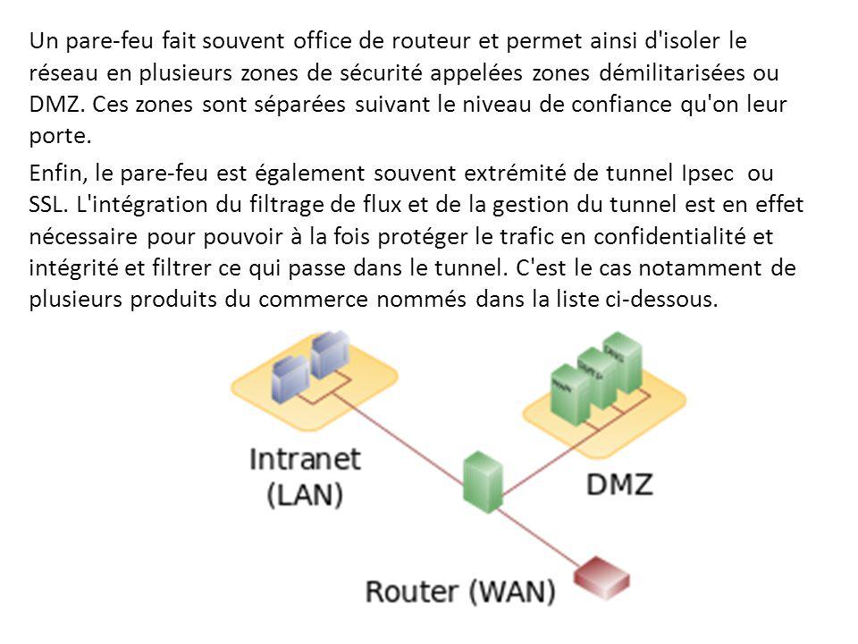 Un pare-feu fait souvent office de routeur et permet ainsi d'isoler le réseau en plusieurs zones de sécurité appelées zones démilitarisées ou DMZ. Ces