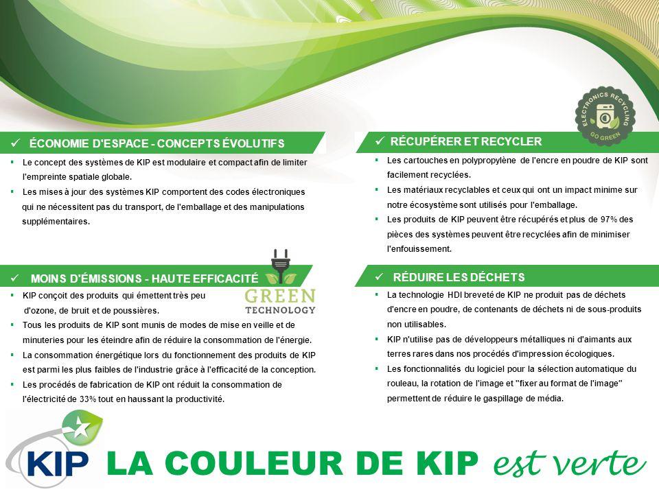 LA COULEUR DE KIP est verte ÉCONOMIE D ESPACE - CONCEPTS ÉVOLUTIFS  Le concept des systèmes de KIP est modulaire et compact afin de limiter l empreinte spatiale globale.
