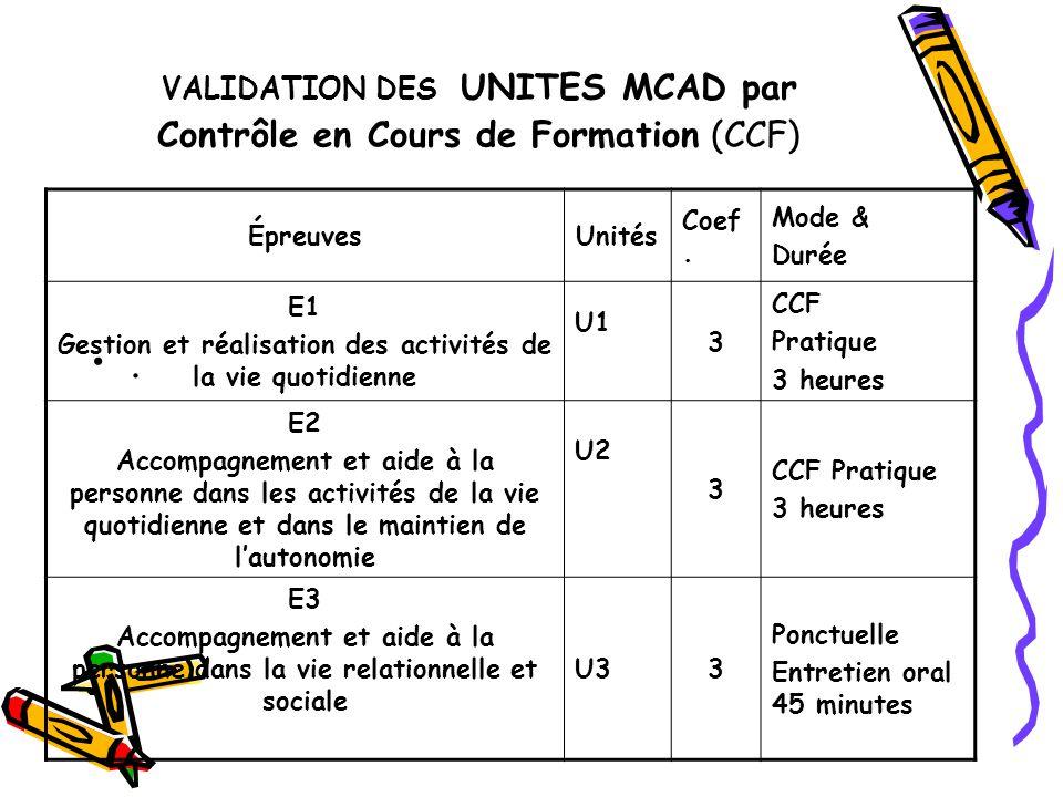 VALIDATION DES UNITES MCAD par Contrôle en Cours de Formation (CCF).