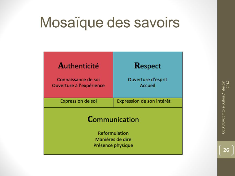 Mosaïque des savoirs CCDMD/Comtois-Dufour/Intercaf 2014 26