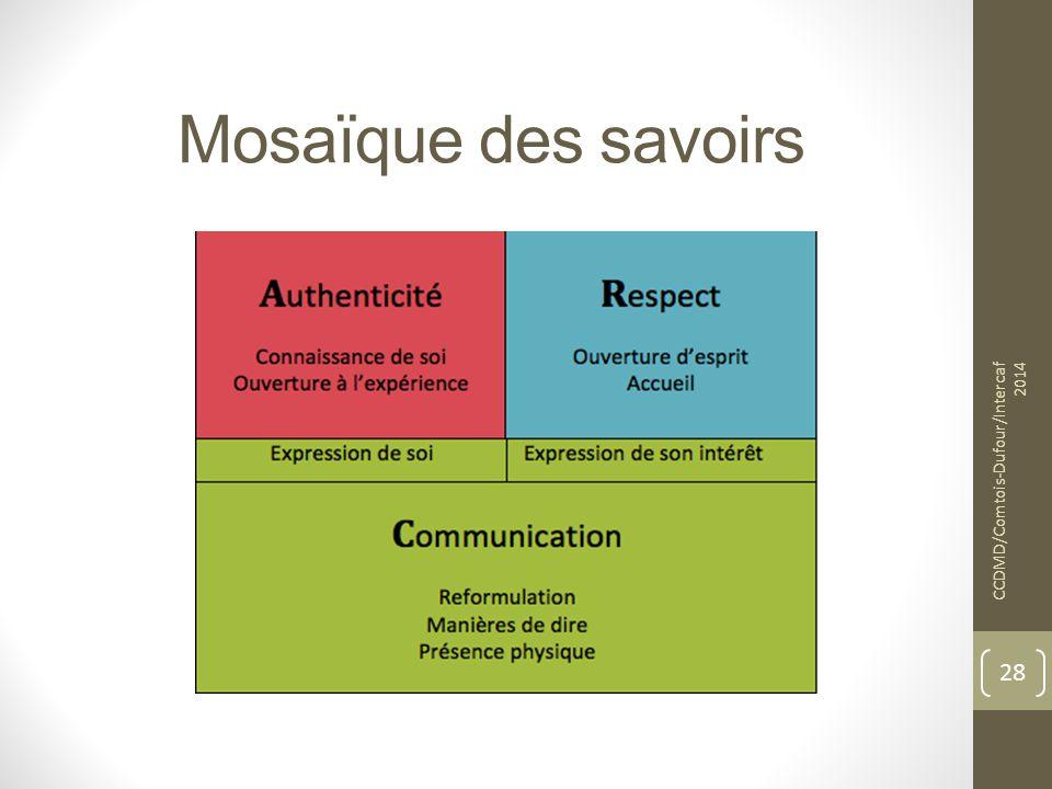 Mosaïque des savoirs CCDMD/Comtois-Dufour/Intercaf 2014 28