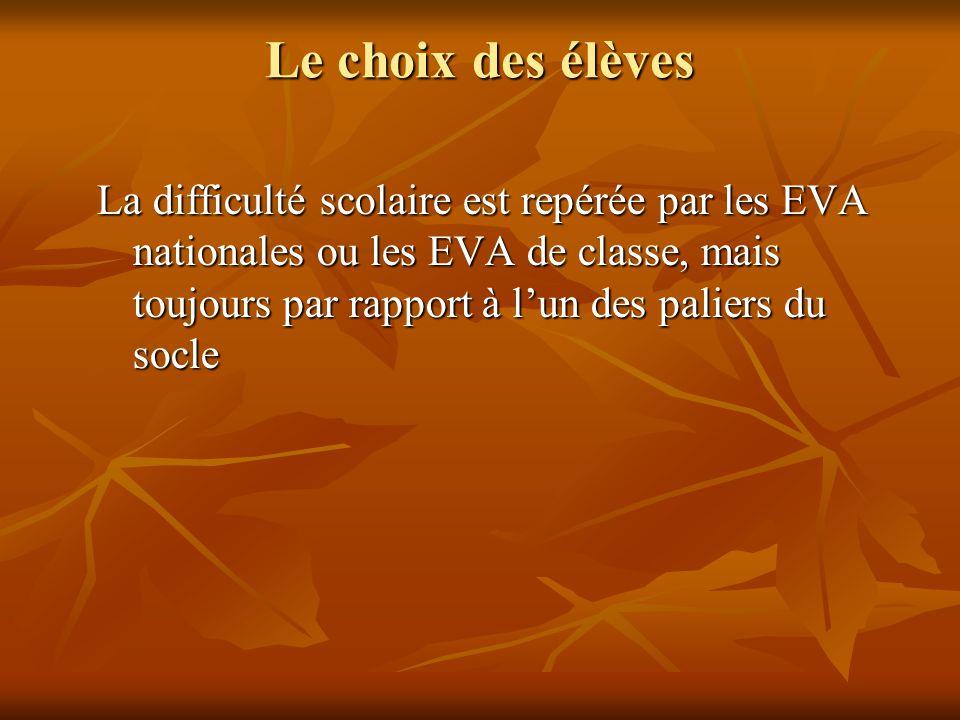 Le choix des élèves La difficulté scolaire est repérée par les EVA nationales ou les EVA de classe, mais toujours par rapport à l'un des paliers du socle