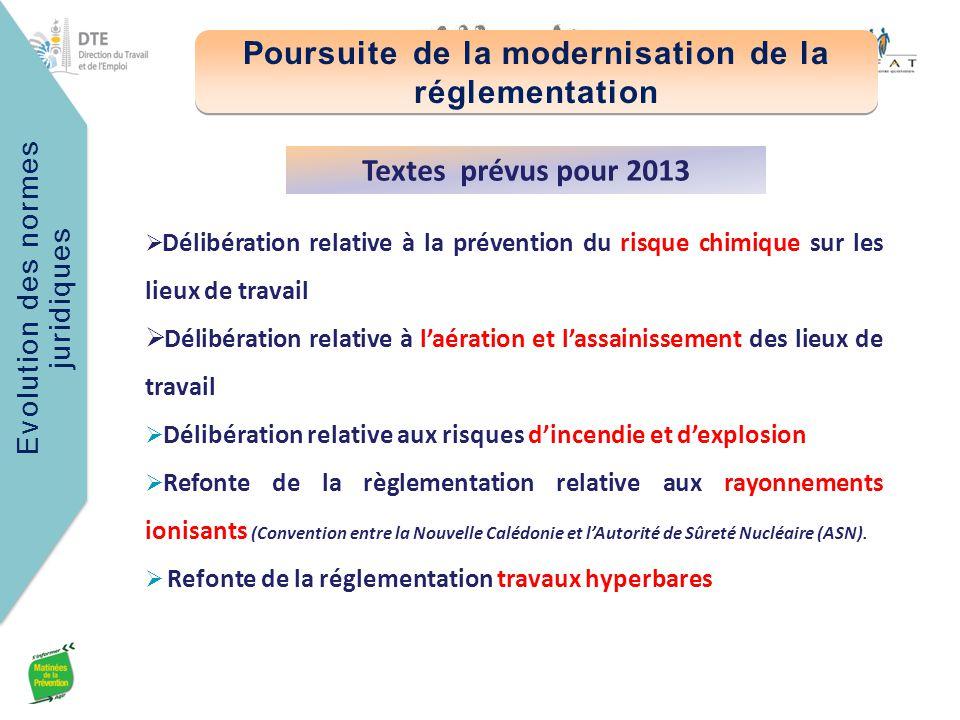 Evolution des normes juridiques  Délibération relative à la prévention du risque chimique sur les lieux de travail  Délibération relative à l'aérati