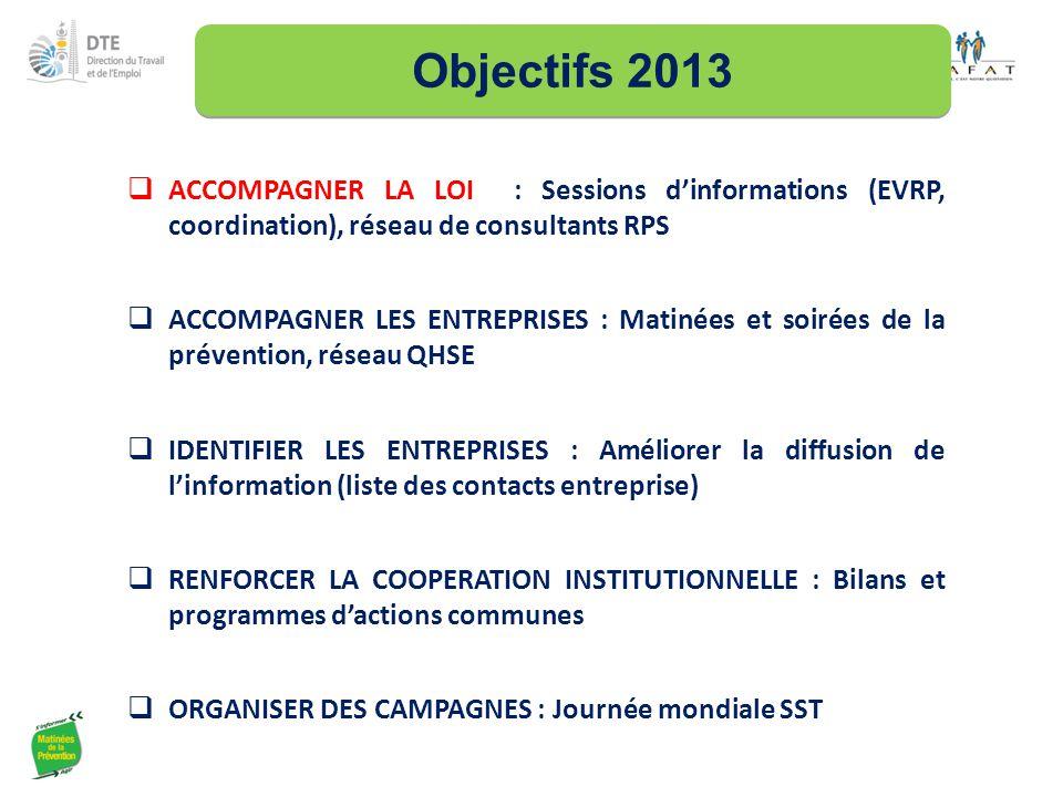  ACCOMPAGNER LA LOI : Sessions d'informations (EVRP, coordination), réseau de consultants RPS  ACCOMPAGNER LES ENTREPRISES : Matinées et soirées de