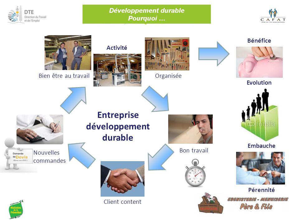 16 Développement durable Pourquoi … Entreprise développement durable OrganiséeBien être au travail Bon travail Client content Nouvelles commandes Acti