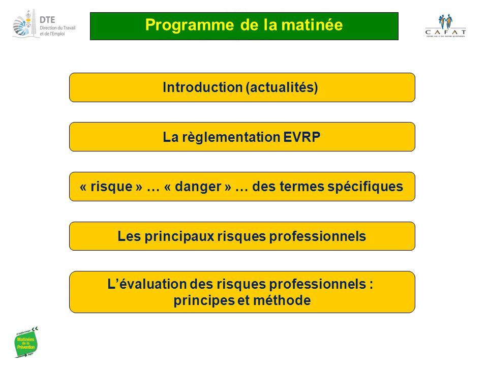 La règlementation EVRP Programme de la matinée Introduction (actualités) L'évaluation des risques professionnels : principes et méthode « risque » … «