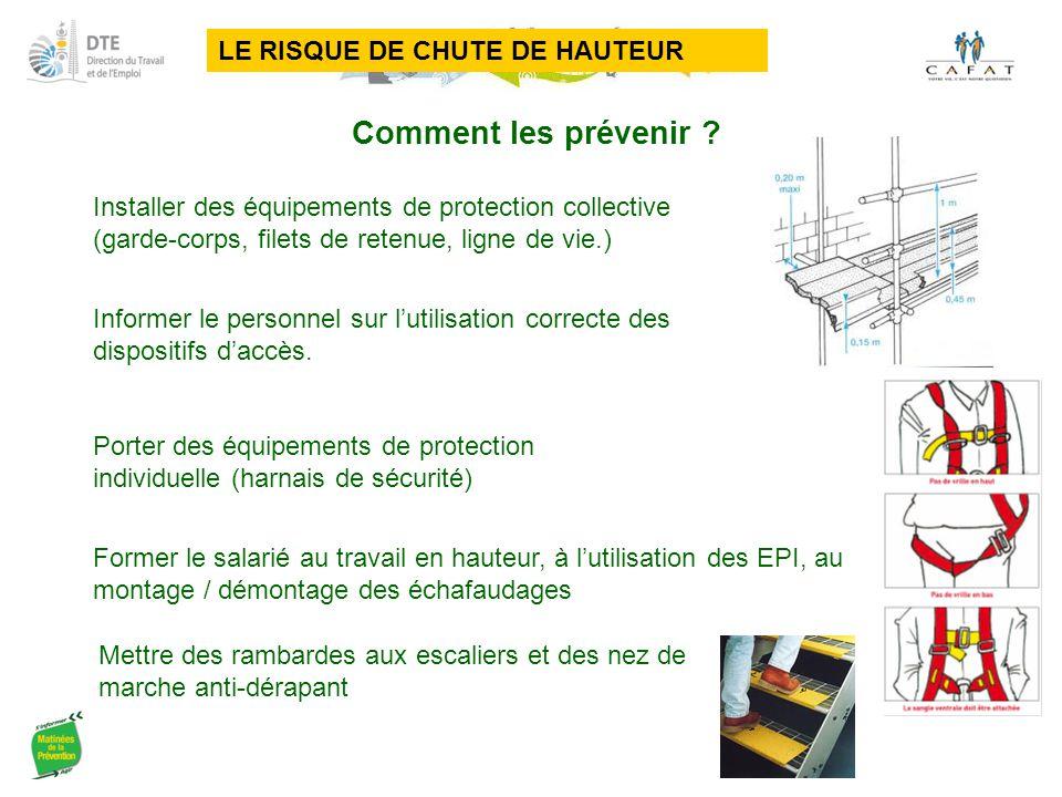 LE RISQUE DE CHUTE DE HAUTEUR Comment les prévenir ? Installer des équipements de protection collective (garde-corps, filets de retenue, ligne de vie.
